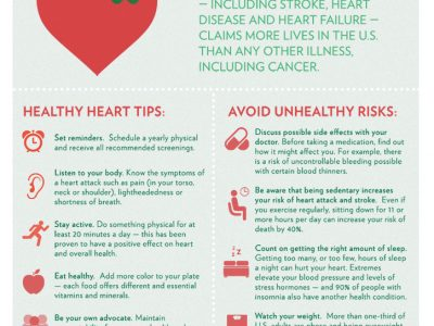ARC-Heart-Month-Infographic-02.09.15